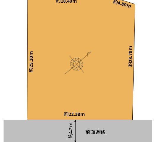 富山市布目|宅地|のサムネイル画像